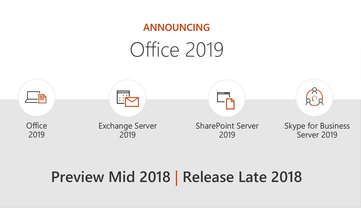 Sharing Minds - SharePoint 2019