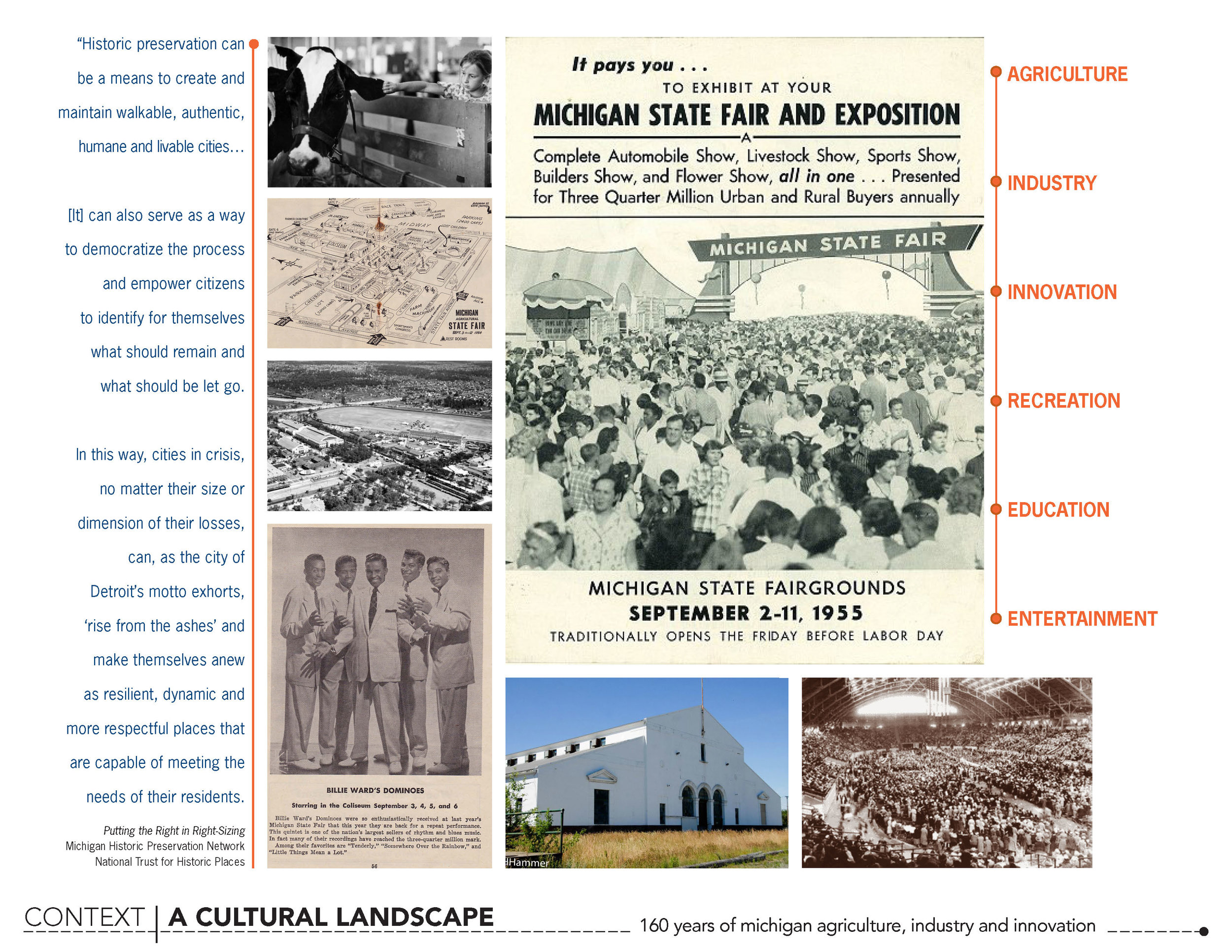 Cultural Landscape: 160 years of Michigan agriculture, industry and innovation