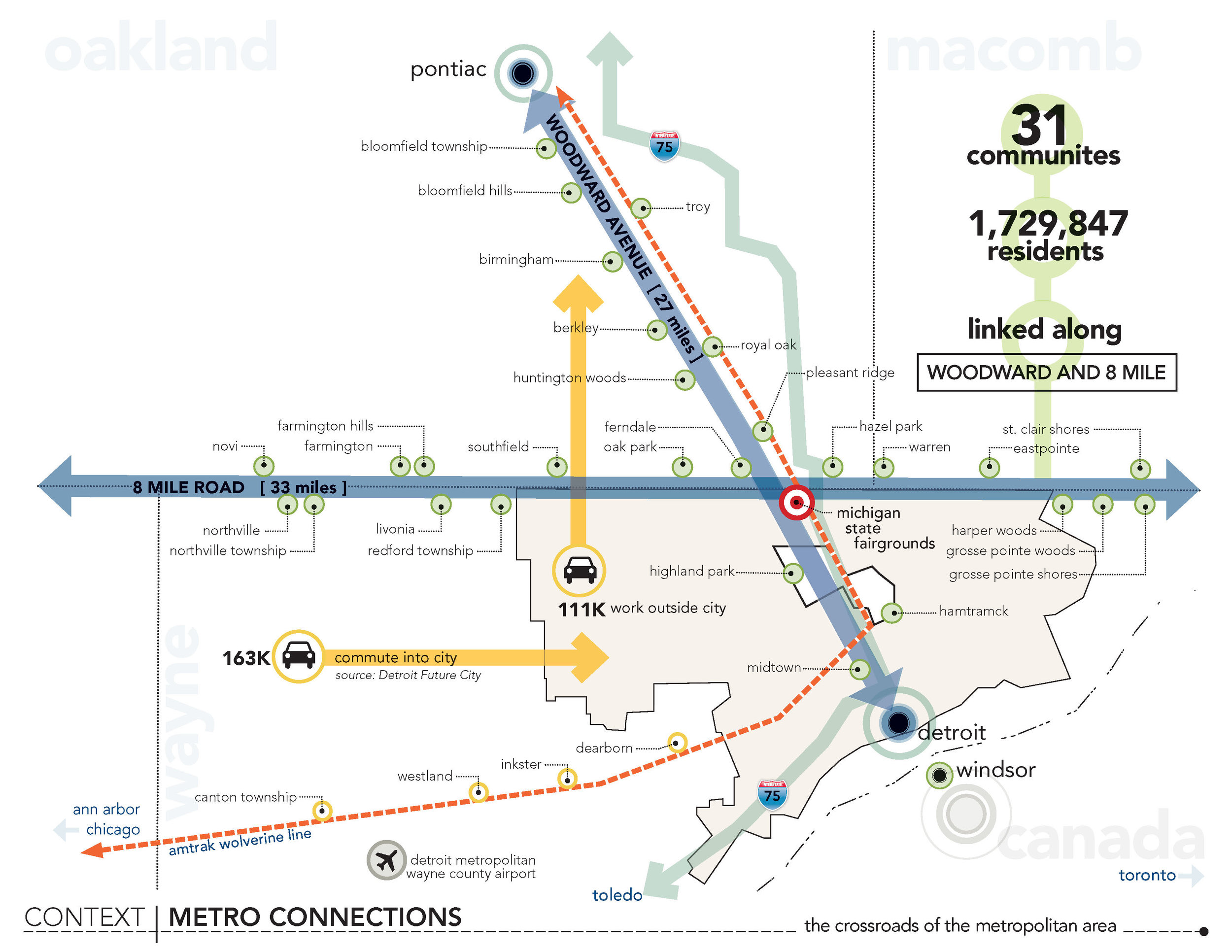 Metro Connections: the crossroads of the metropolitan area