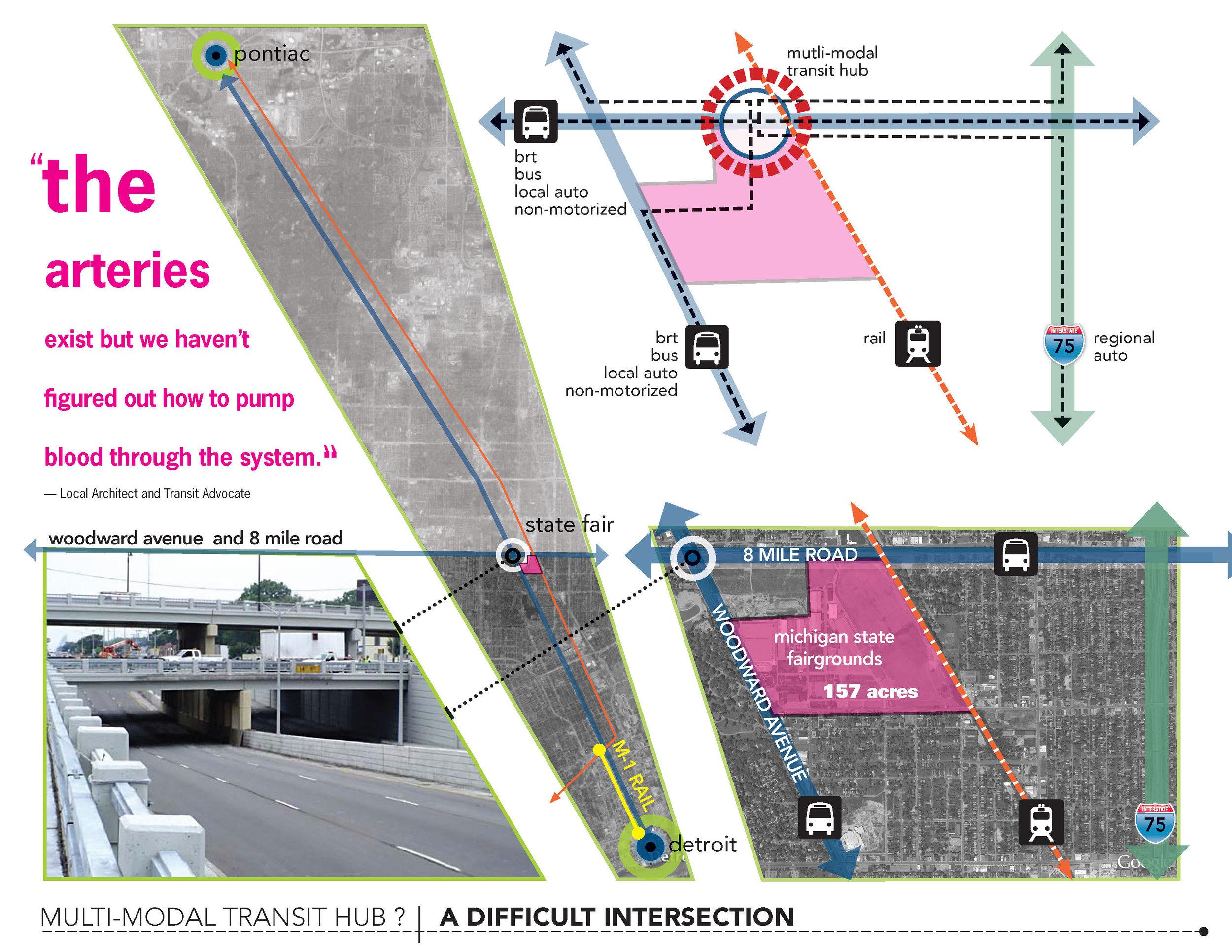 Plan for Multi-modal Transit Hub at Woodward Ave bridge