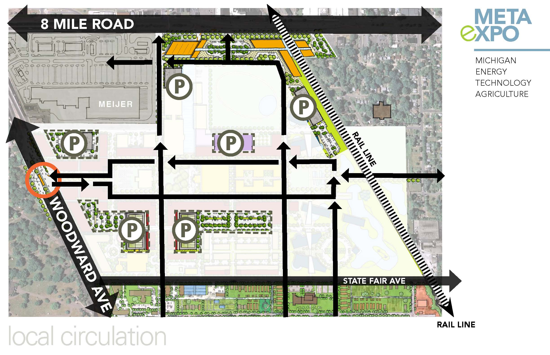 Local Circulation: bus, auto, rail