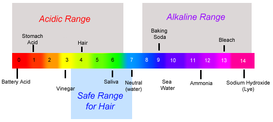 ph-chart-full.png
