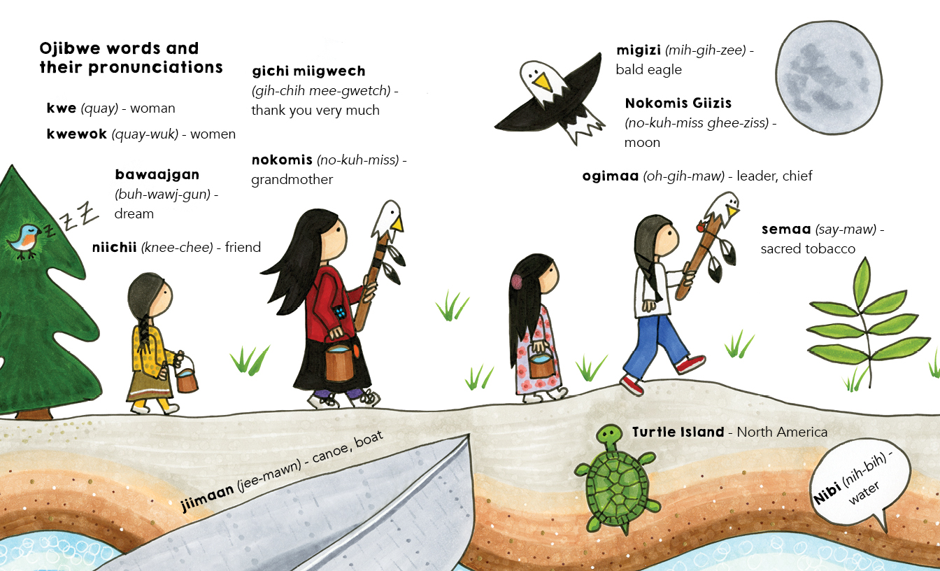 Ojibwe words_p.34-35.jpg