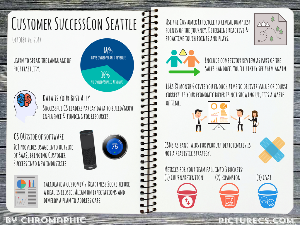 Takeaways from CSC Seattle .png