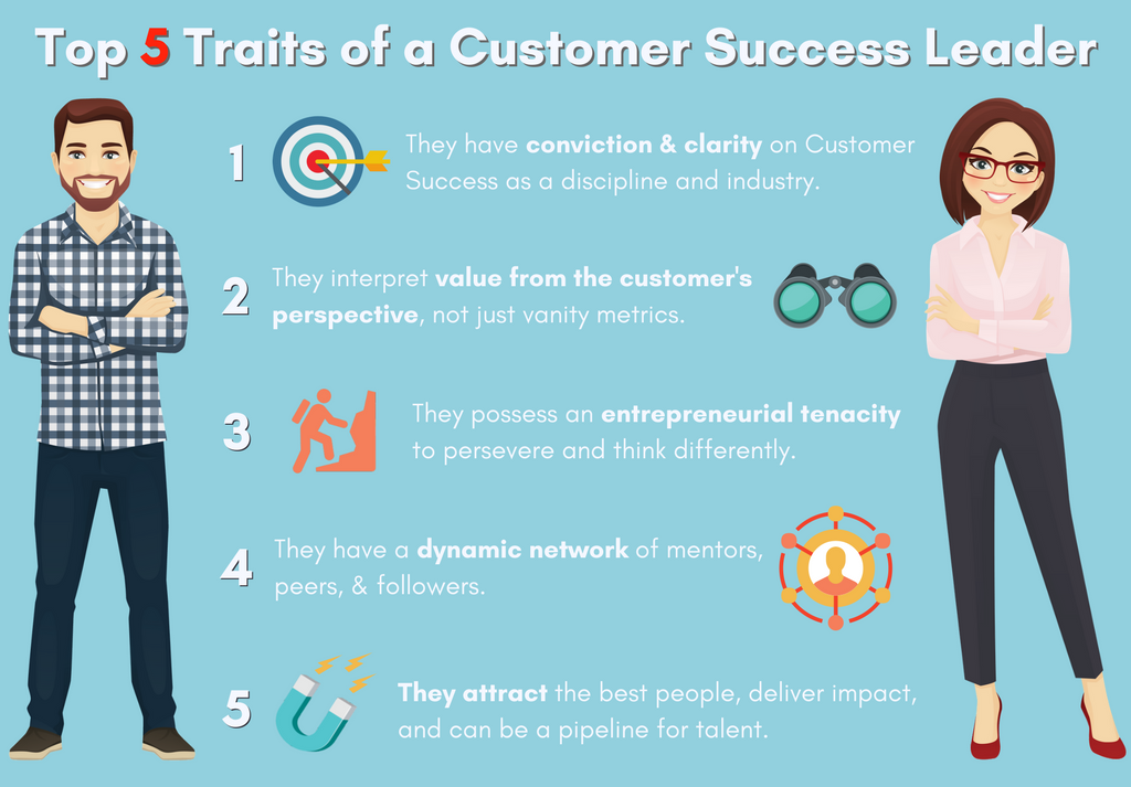 Customer Experience & Innovation - Top Traits of a CS Leader