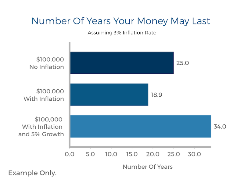 number-of-years-your-money-may-last.png