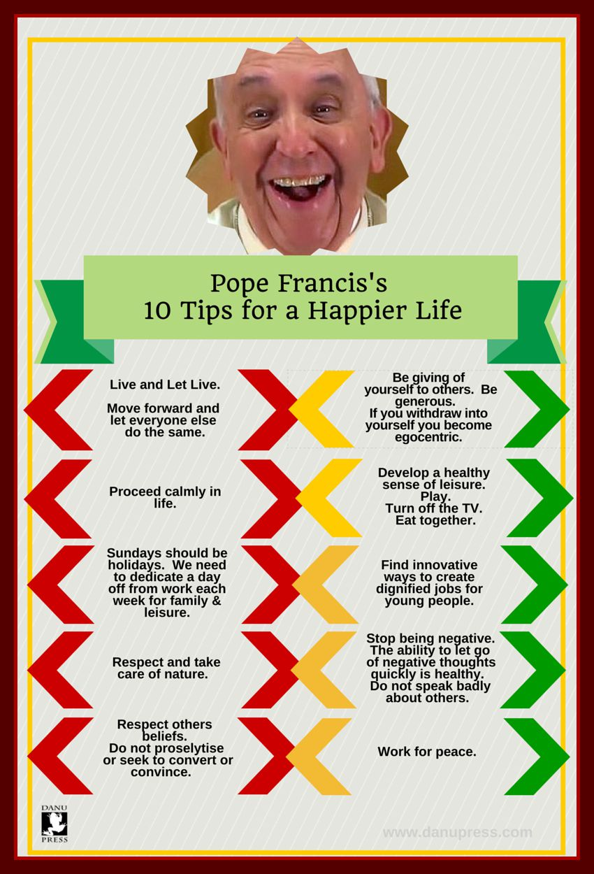 happier, happiness, pope francis, spiritual practice, infographic