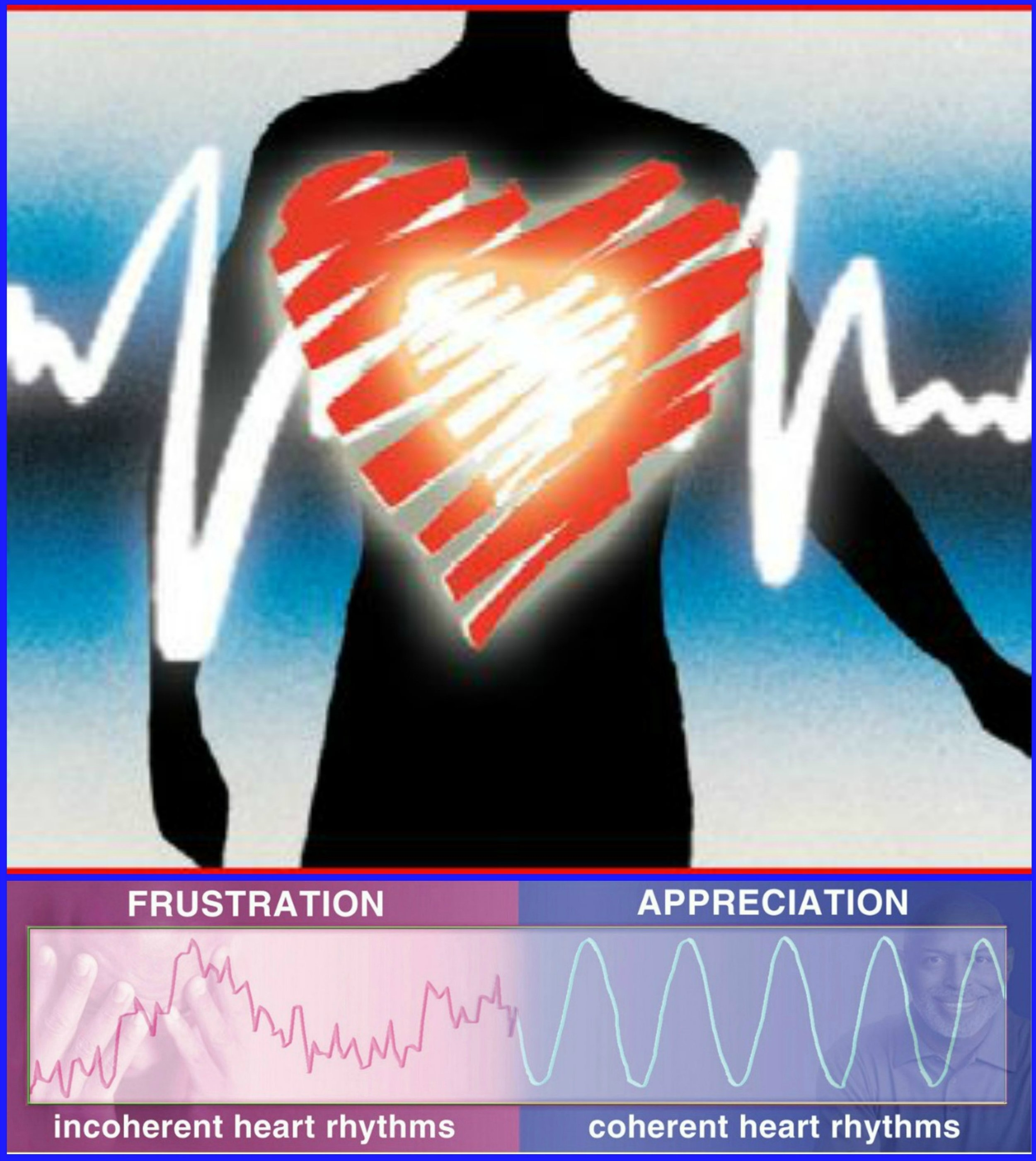 EMPOWER YOURSELF!  Have you tried home biofeedback yet?  Great, simple to use Mind, Body, Spirit technology.  Do you know what your heart rate coherence is?  Click through to learn more...