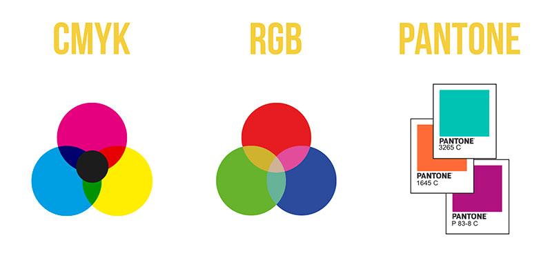 colores-rgb-cmyk-pantone.jpg