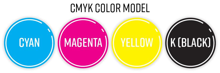 cmyk-color-model-01.jpg