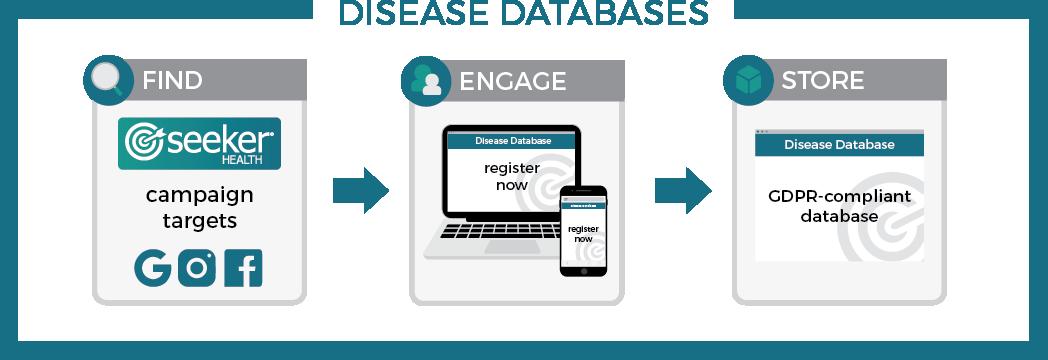 diseasedatabases_blue.png