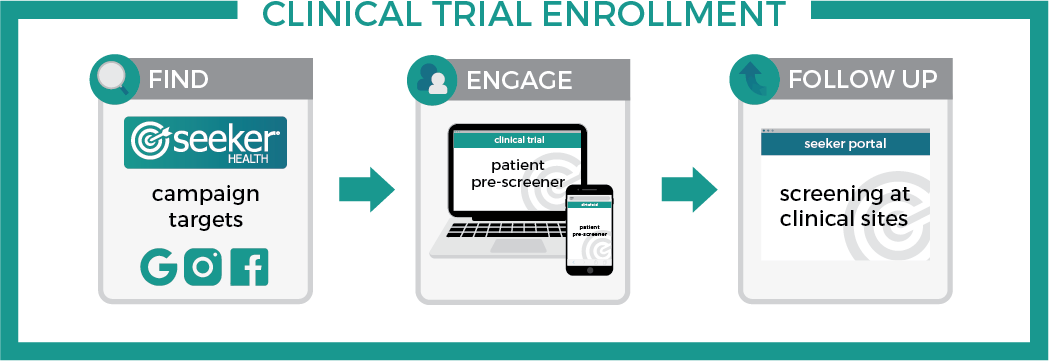 clinicaltrial-teal.png