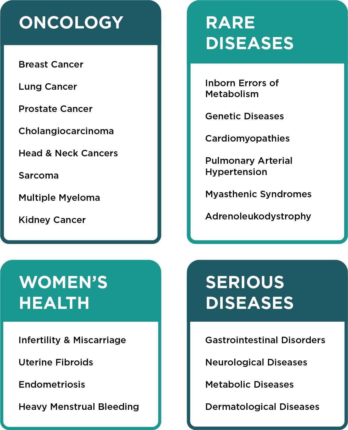 Clinical Trials — Seeker Health