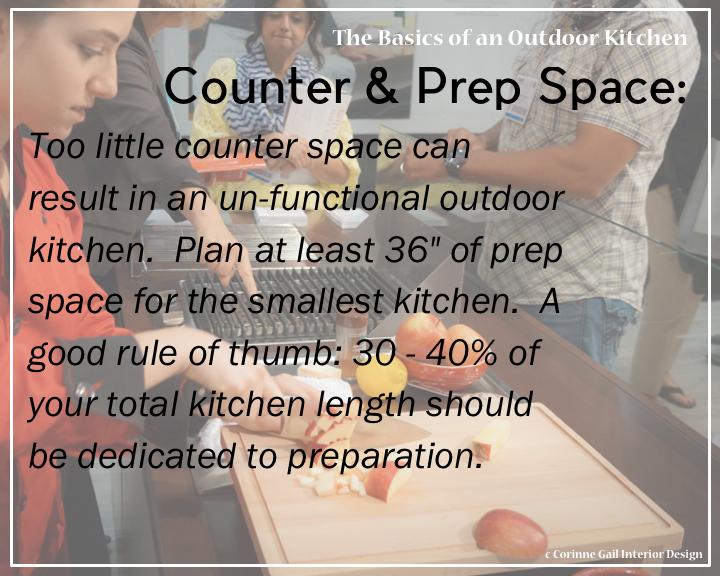 CGID DA Outdoor Kit - Counter Space J