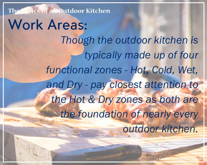 CGID DA Outdoor Kit - Work Areas J