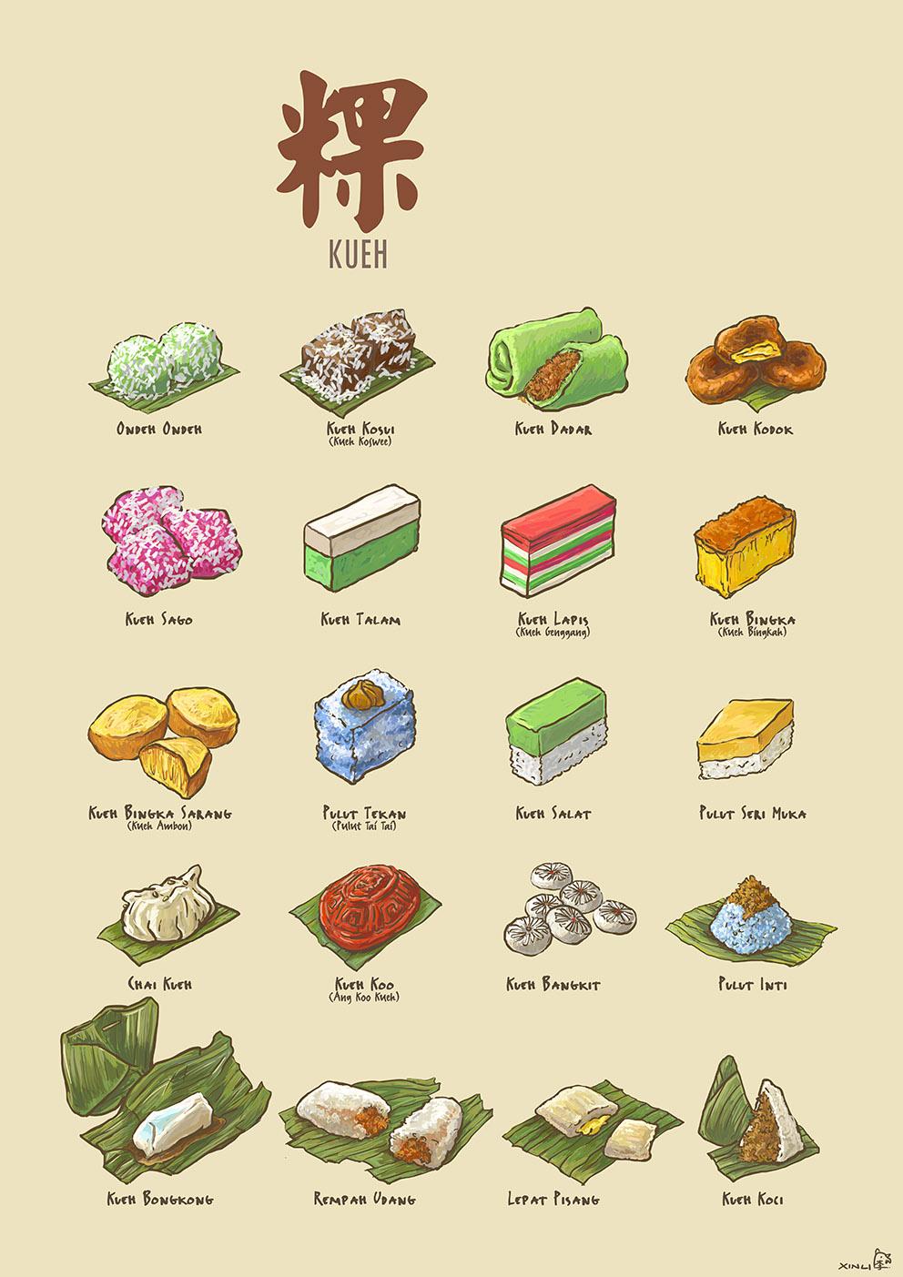 Kueh | 粿 I