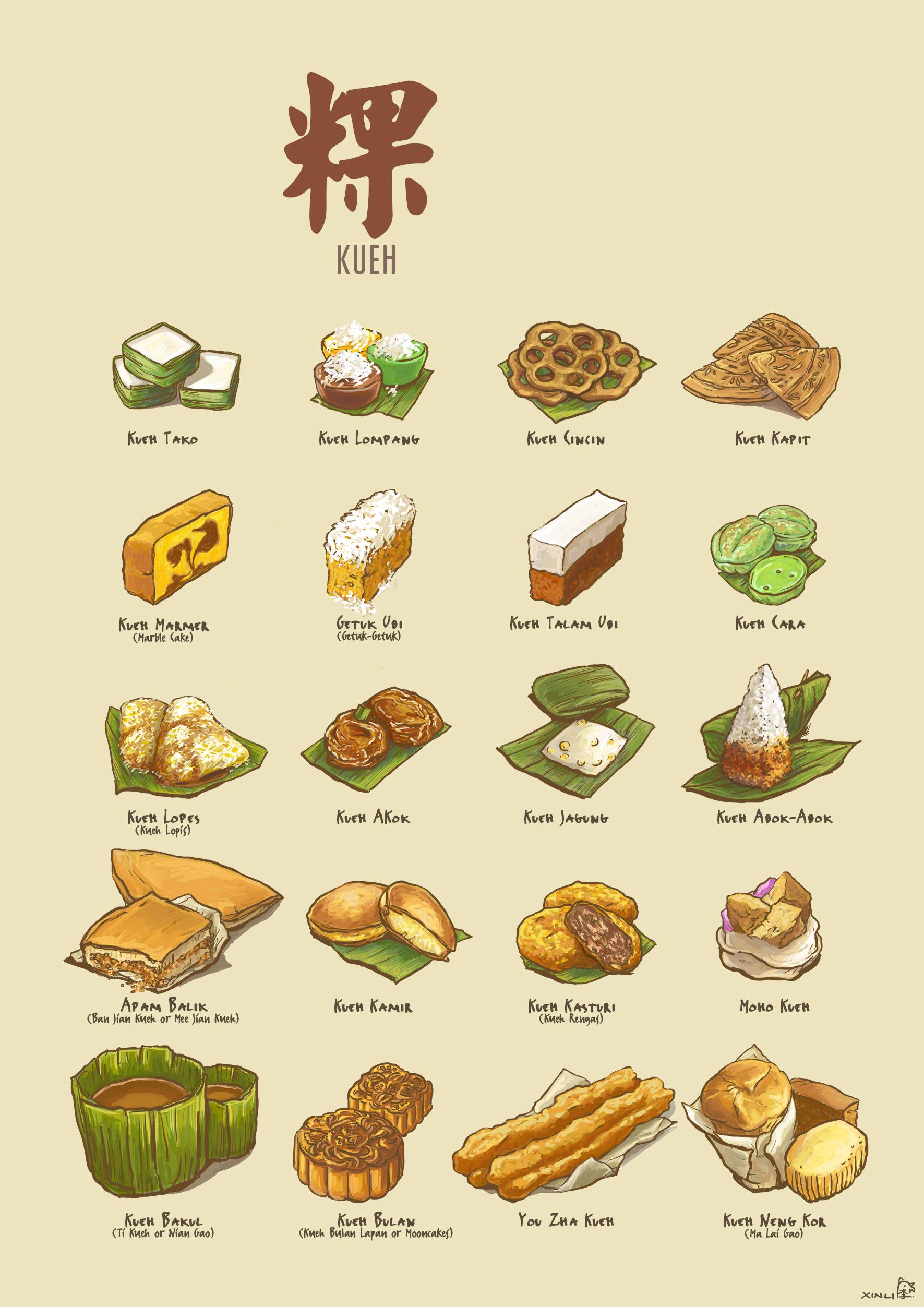 Kueh | 粿 III