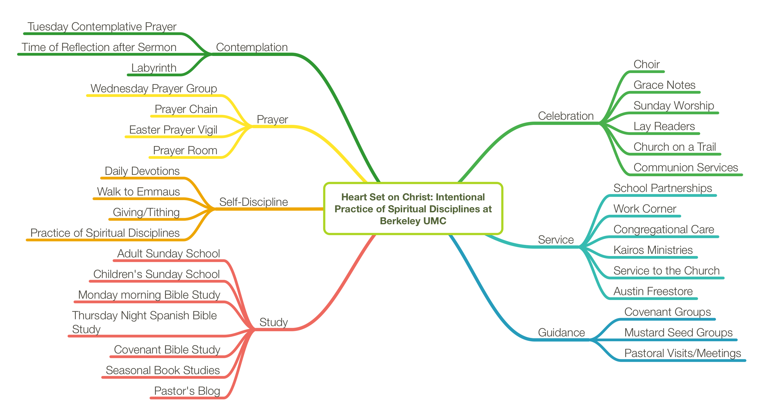 Mind Map 3.png