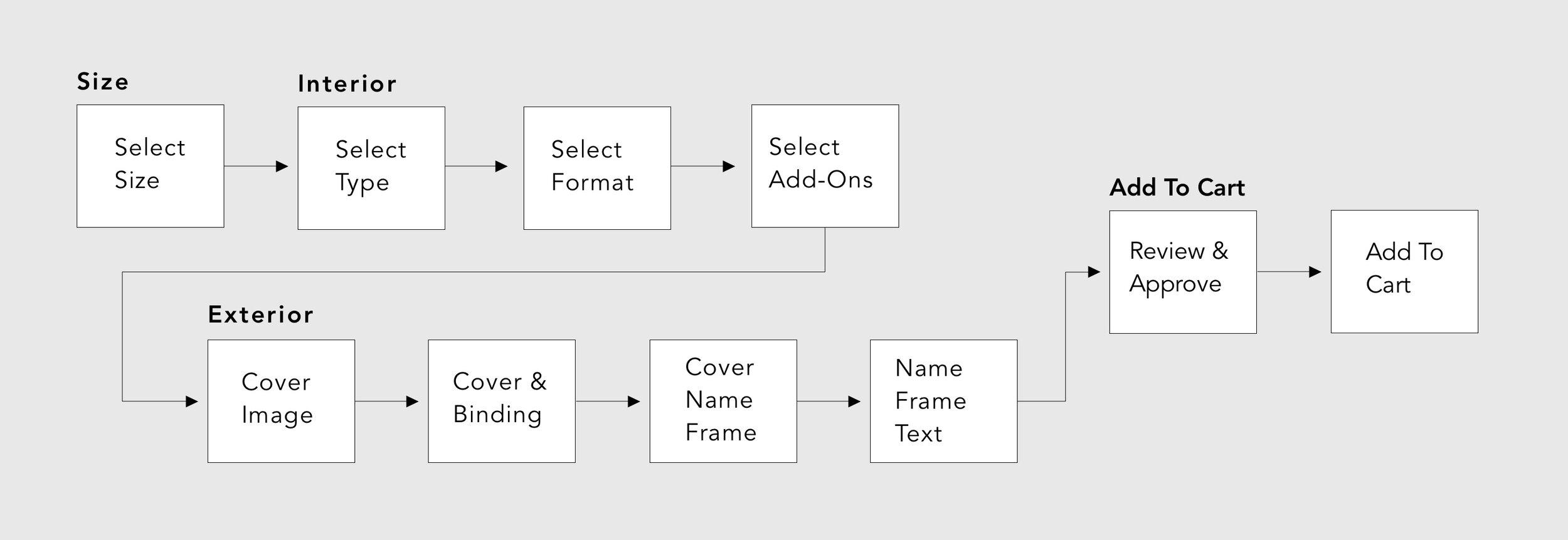 Personalized Task Analysis Copy_ltG_1x.jpg