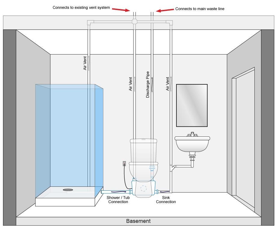 Life Assure How it Works | Tiny House Bathroom | Tiny Life Supply.jpg