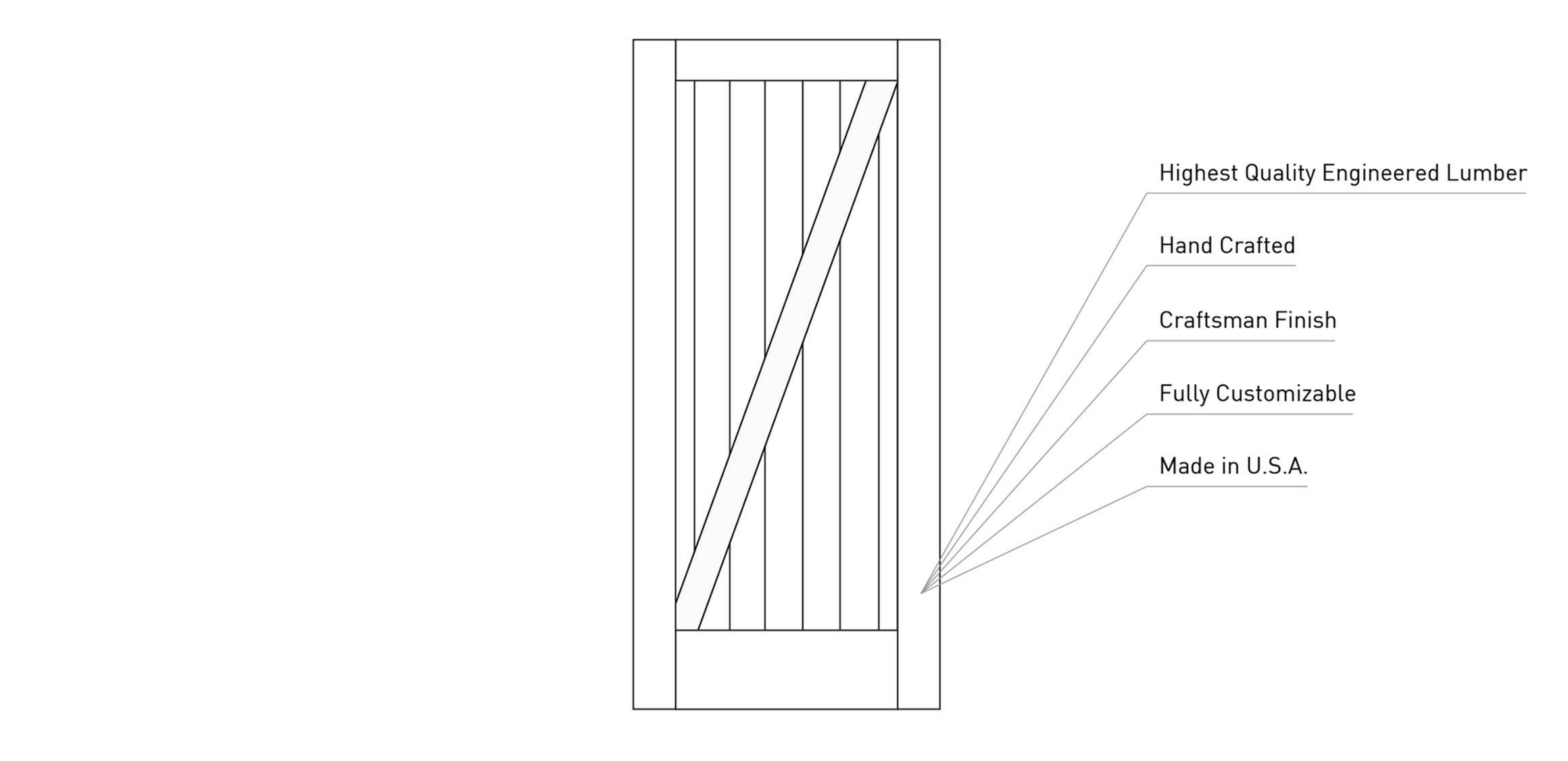 Rustica Swinging Doors Features | Micro Home | Tiny Life Supply.jpg