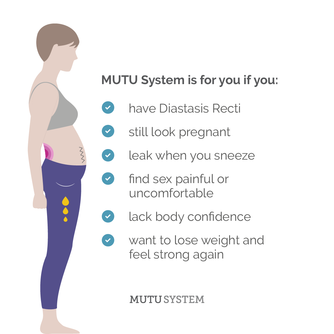 Note: Our patients get the best results combining this program with a few sessions of Highly Specialized Women's Health Pelvic Physical Therapy with our very own Dr. Sarah Trunk, PT, DPT.