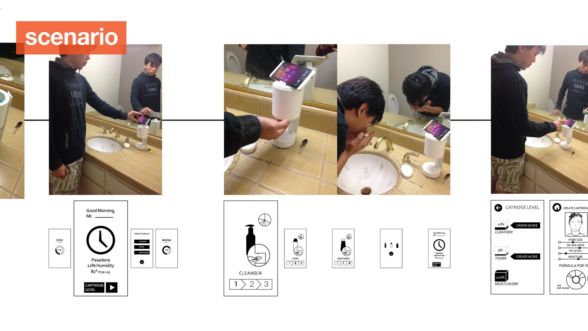 method-scenario.jpg