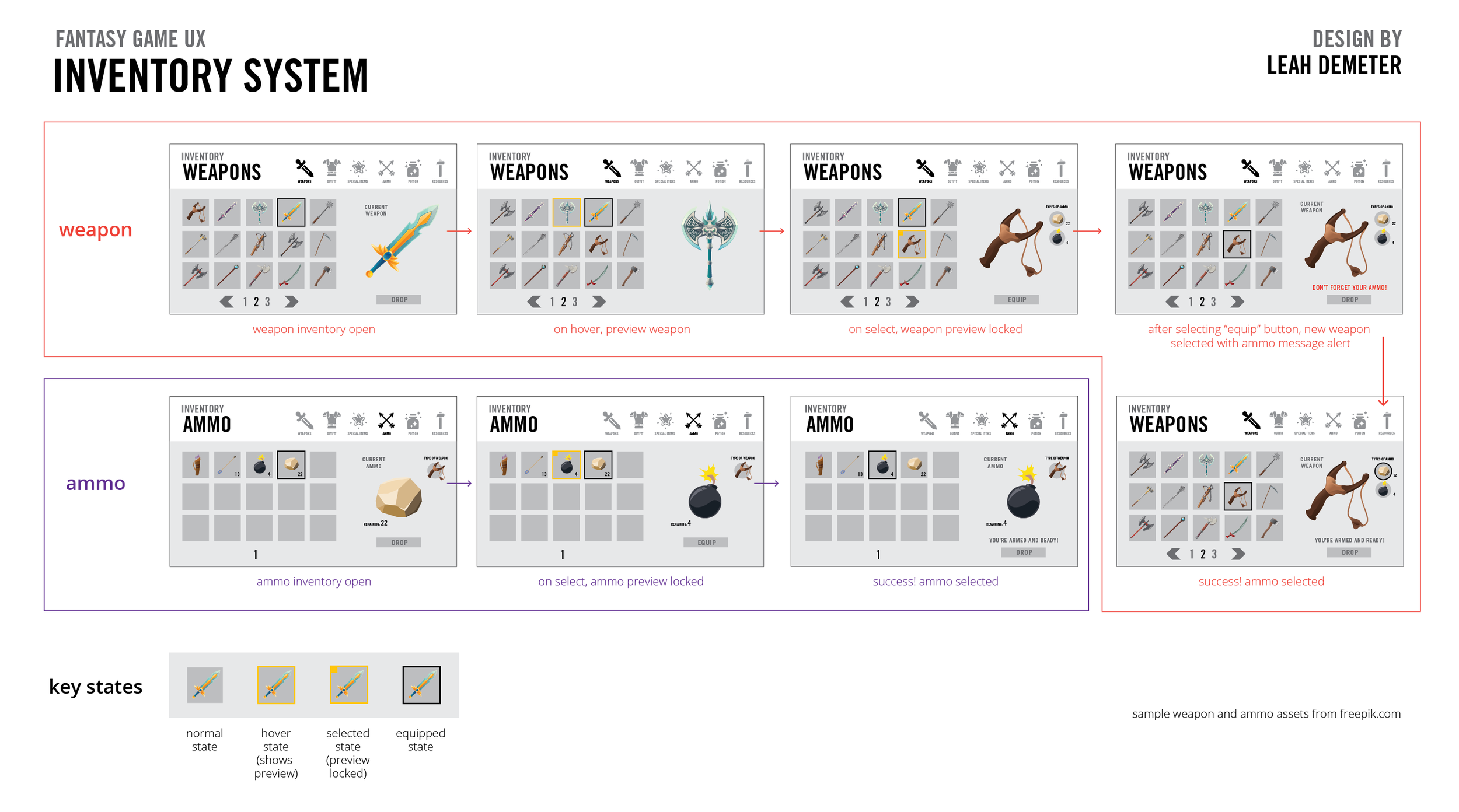 Inventory-Wireframe-01.png