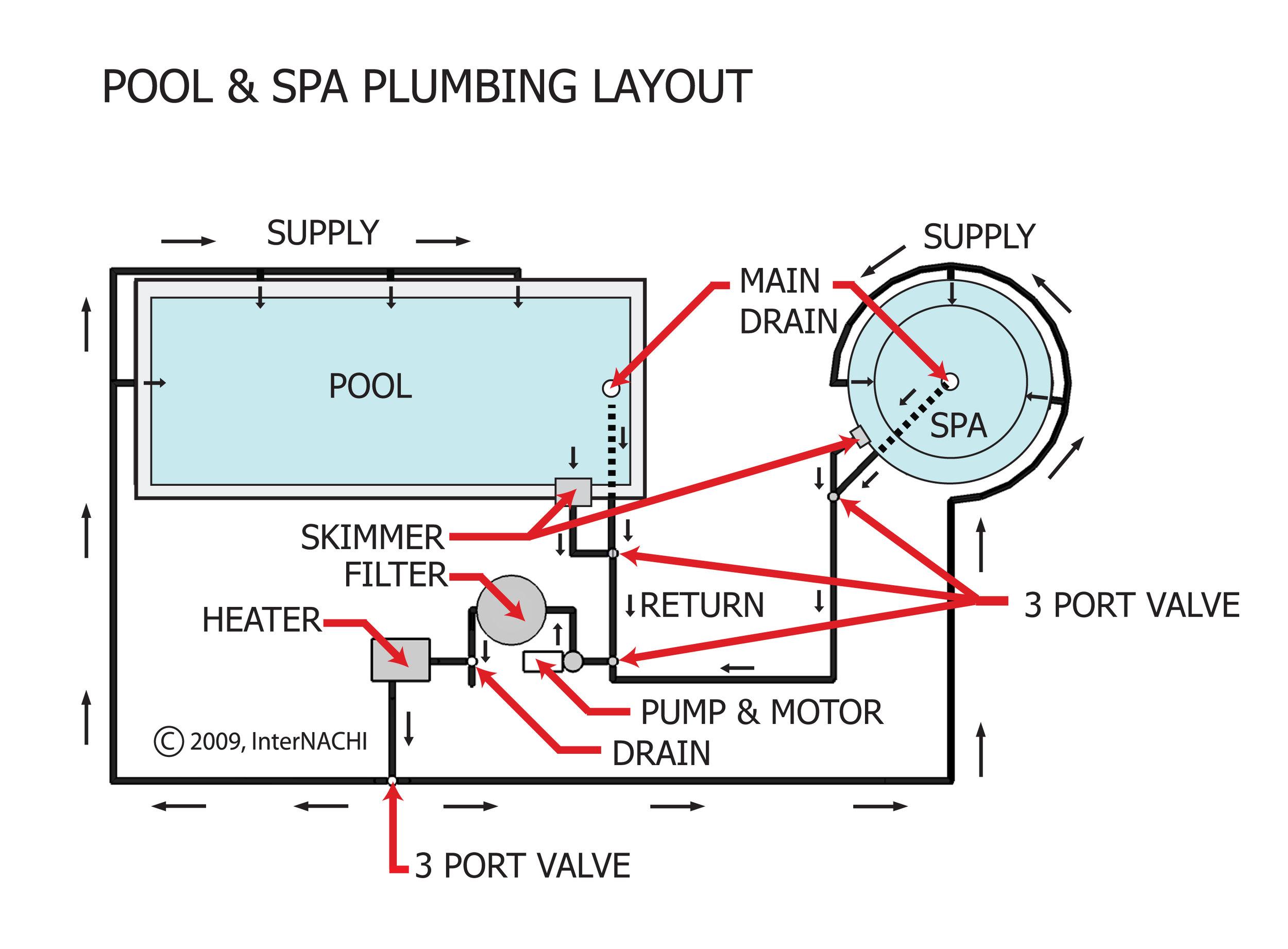 pool-spay-plumbing-layout-3.jpg