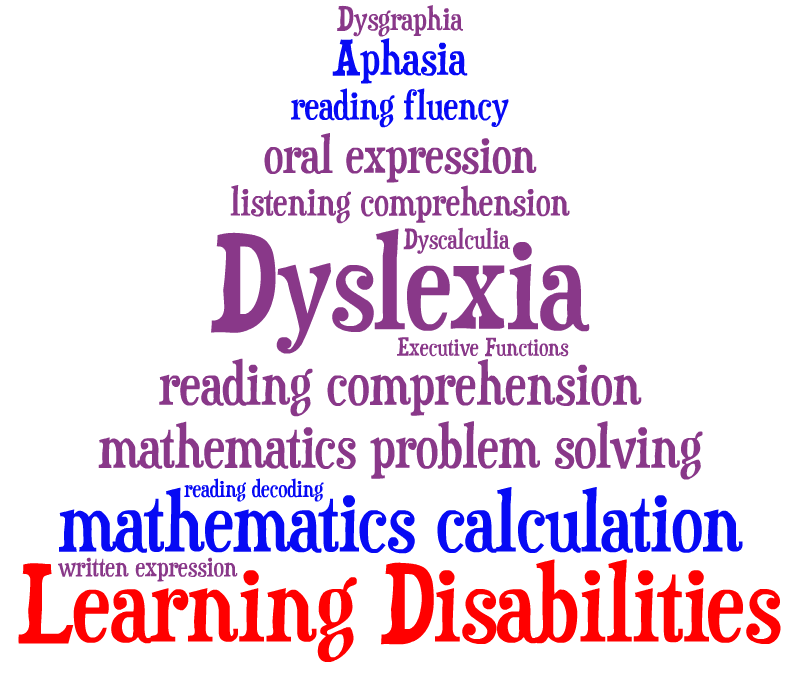 Learning Disabilities Colts Neck Township.jpg