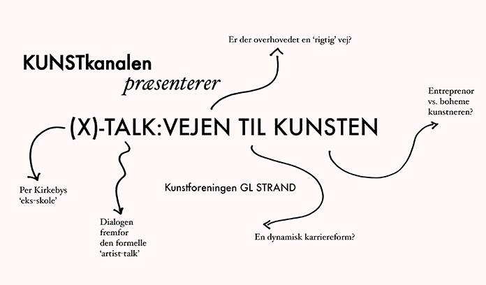 Grafisk illustration: Dagmar Büchert, KUNSTKanalen.