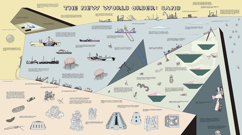 Rikke Luther, The New World Order (fra værkserien The Universal Map, 2016).