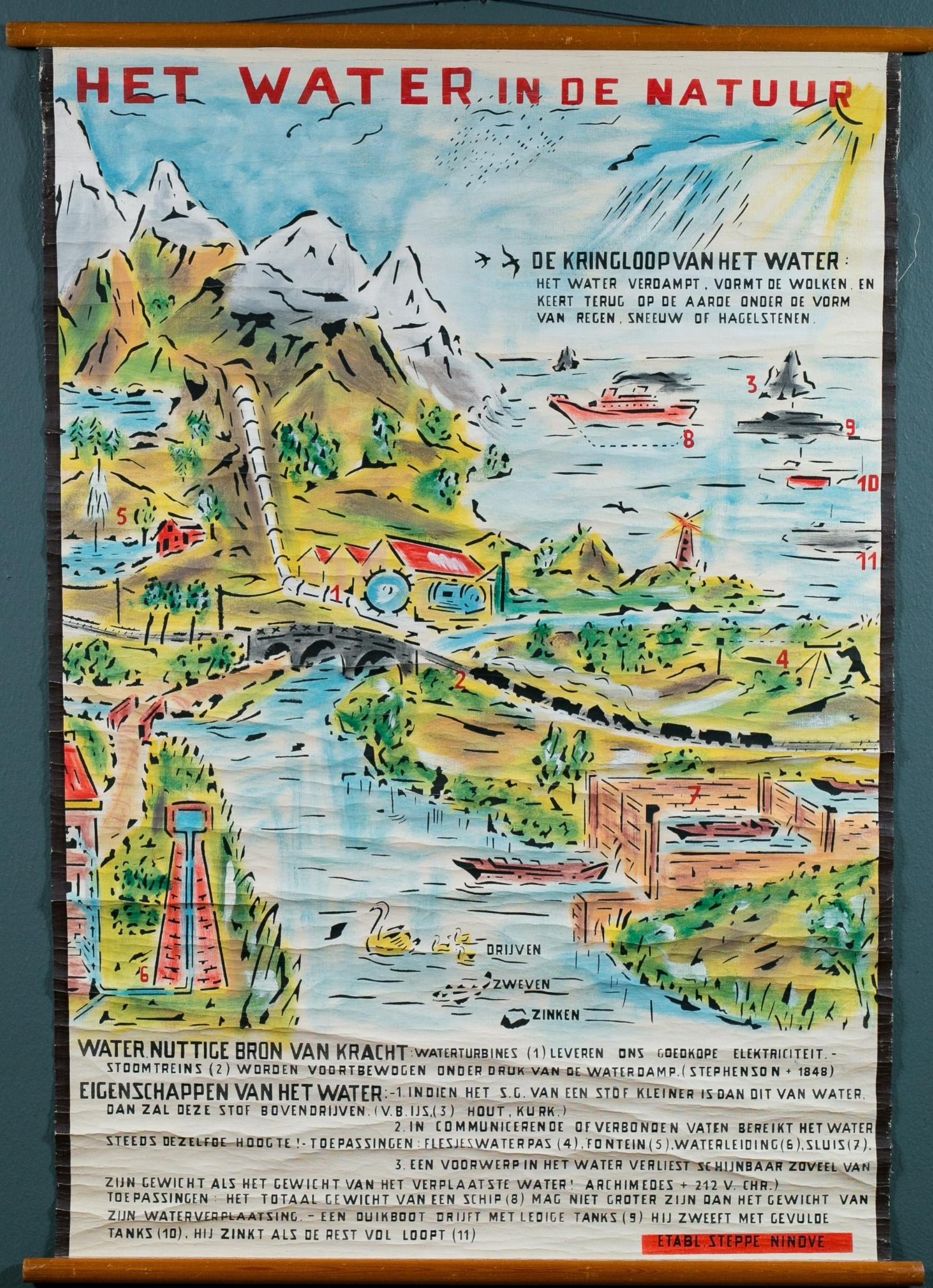 """""""Het Water in de Natuur"""" Vintage Hand-Painted Series"""