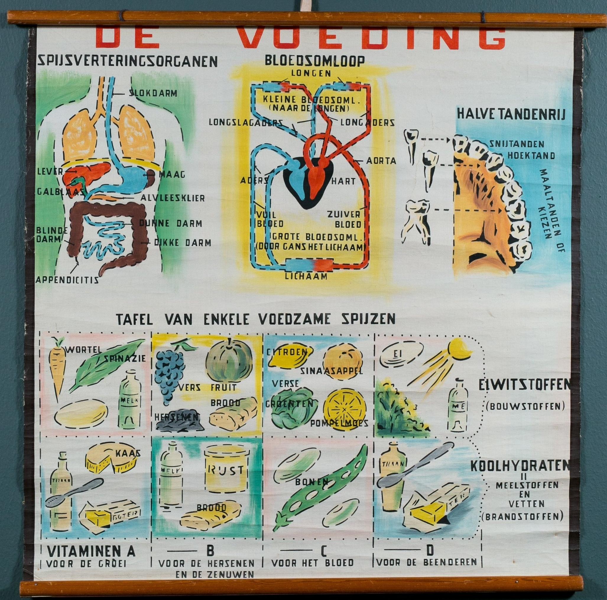"""""""De Voeding"""" Vintage Hand-Painted Series"""
