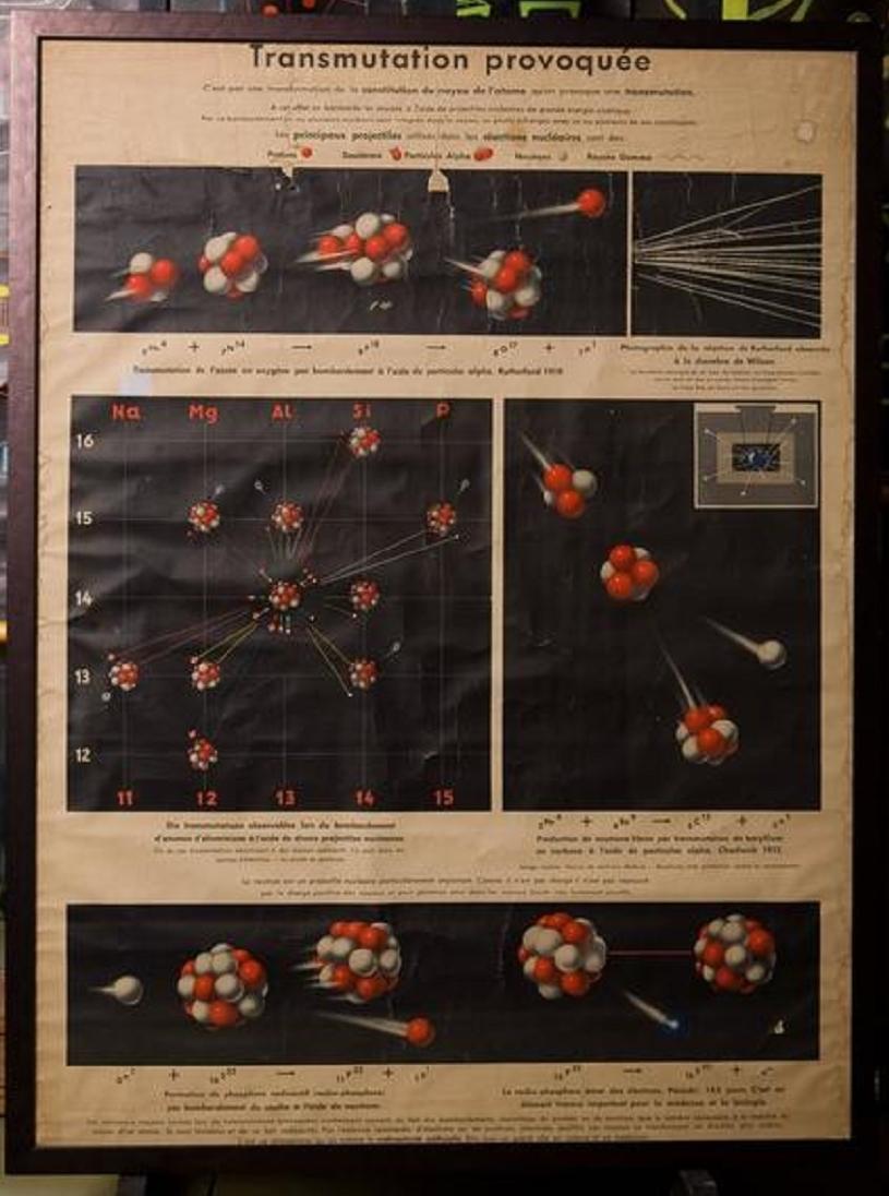 Vintage Nuclear Transmutation Framed Chart