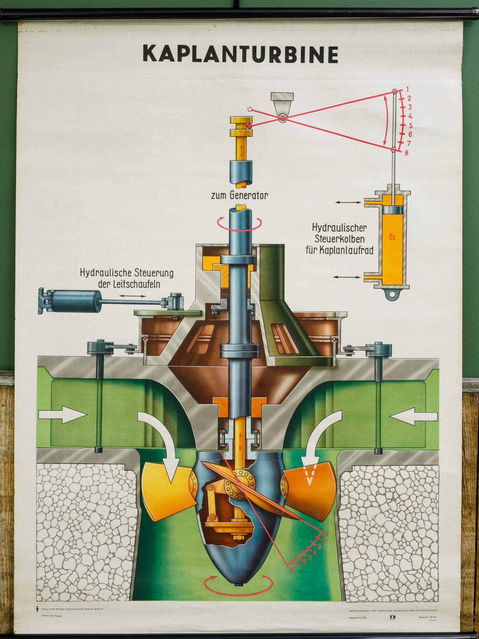 Vintage German Teaching Chart of a Kaplan Turbine