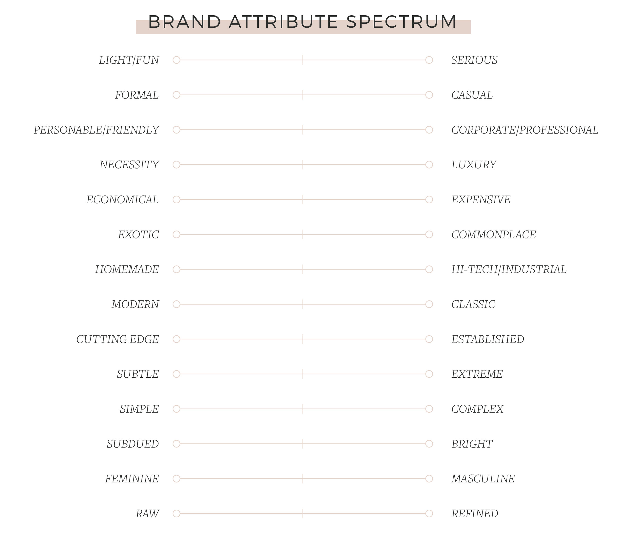 Good Day Design Co. Brand Attributes