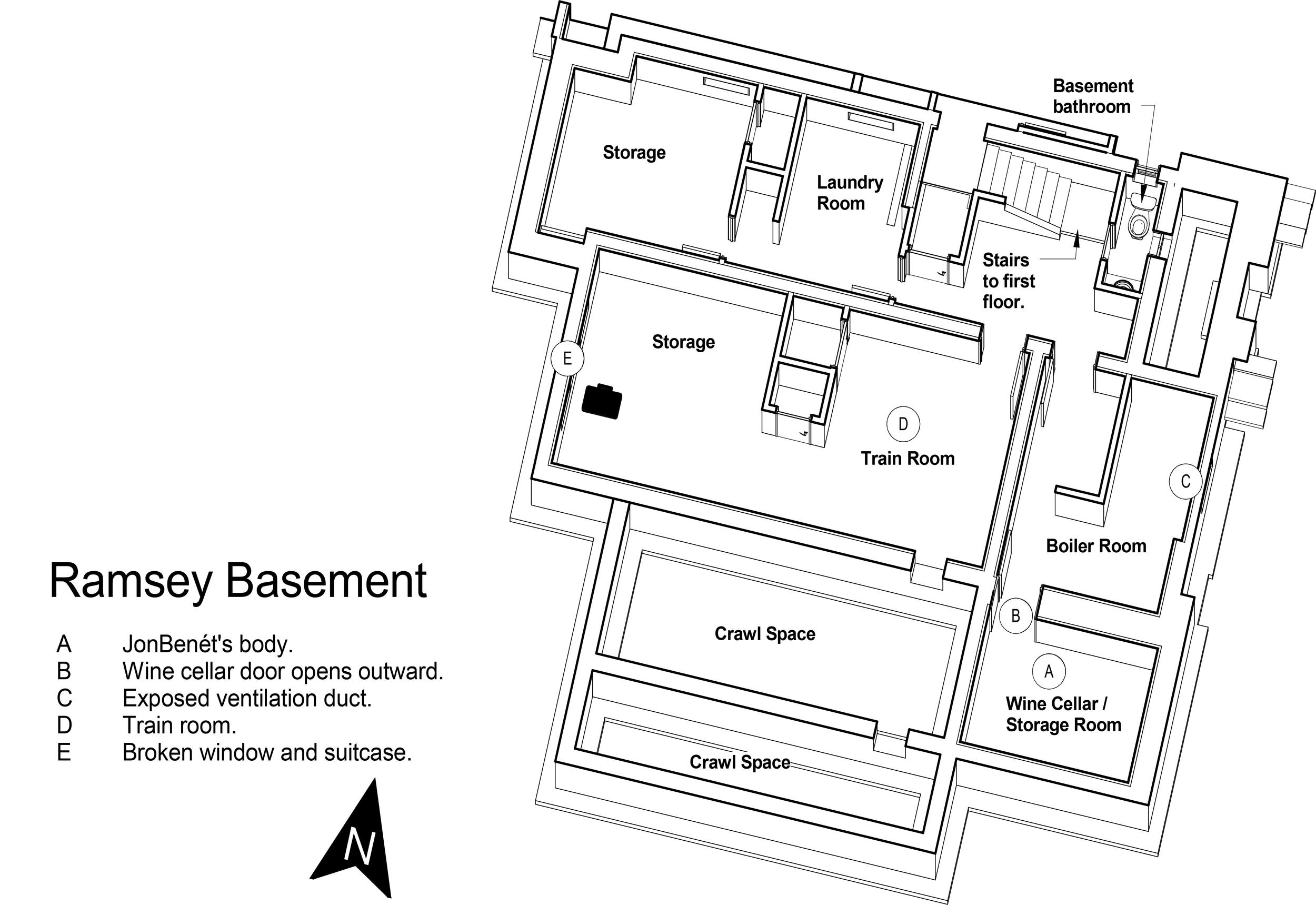 Ramsey Basement