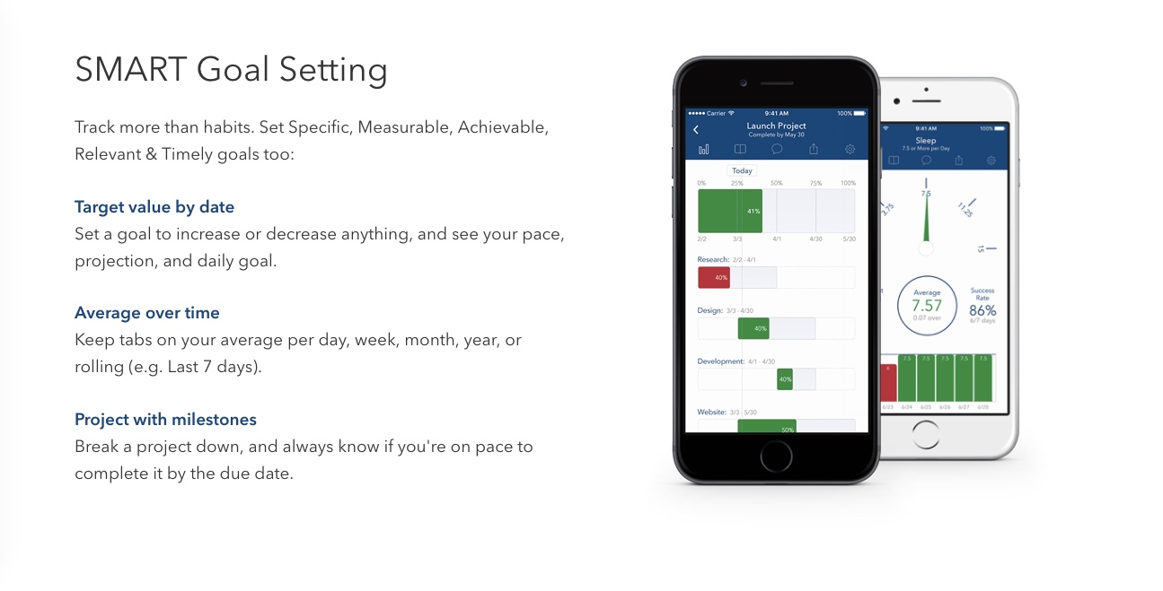 This gives you a sense of what the app looks like - but there is tons more detail on their site.