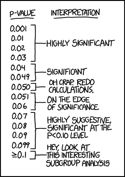 www.xkcd.com: if you read my blog, and dont't read this comic, you may want to consider changing allegiances.