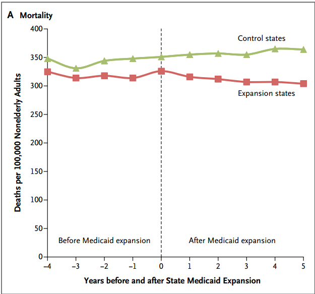 medicaid expansion.PNG