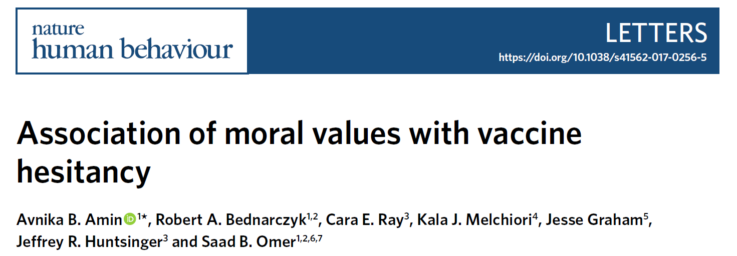 Association of moral values with vaccine hesitancy