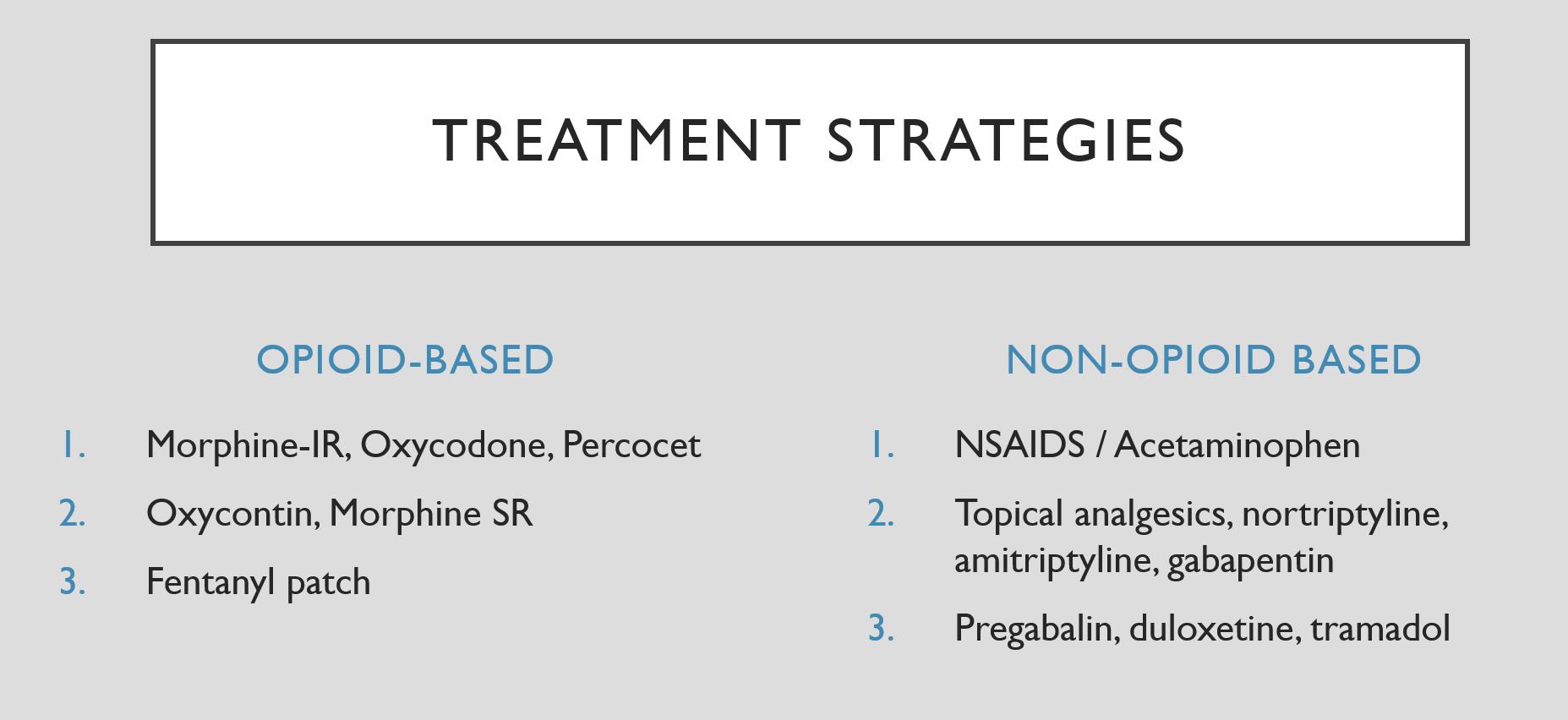 treatment strat.PNG