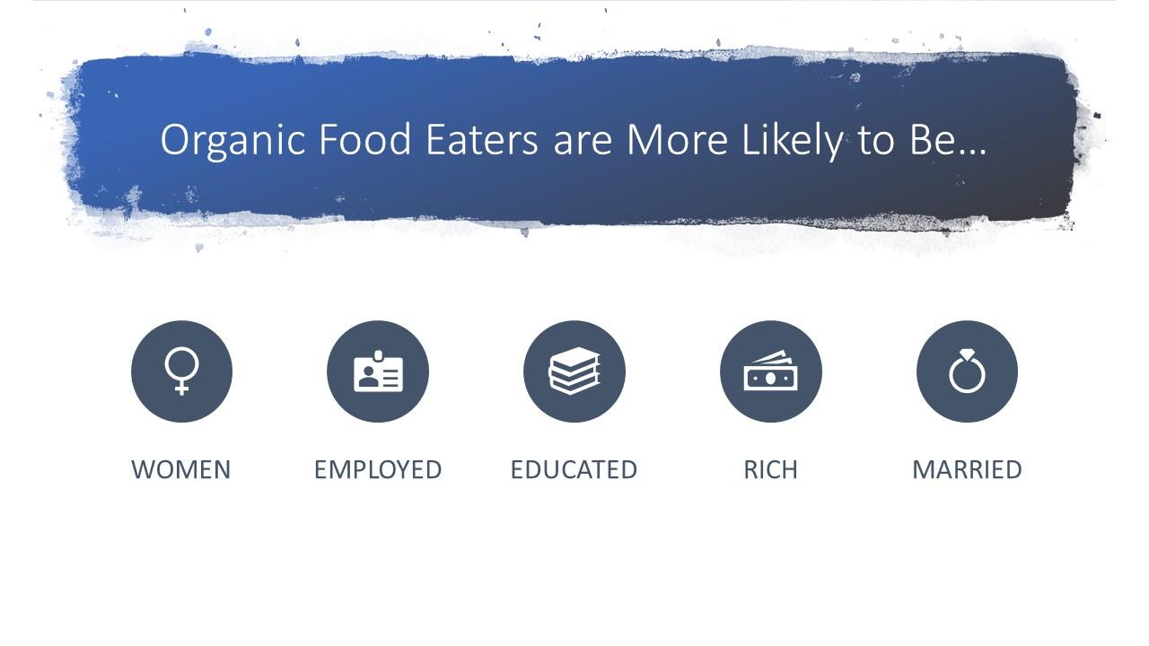 organic eaters.jpg