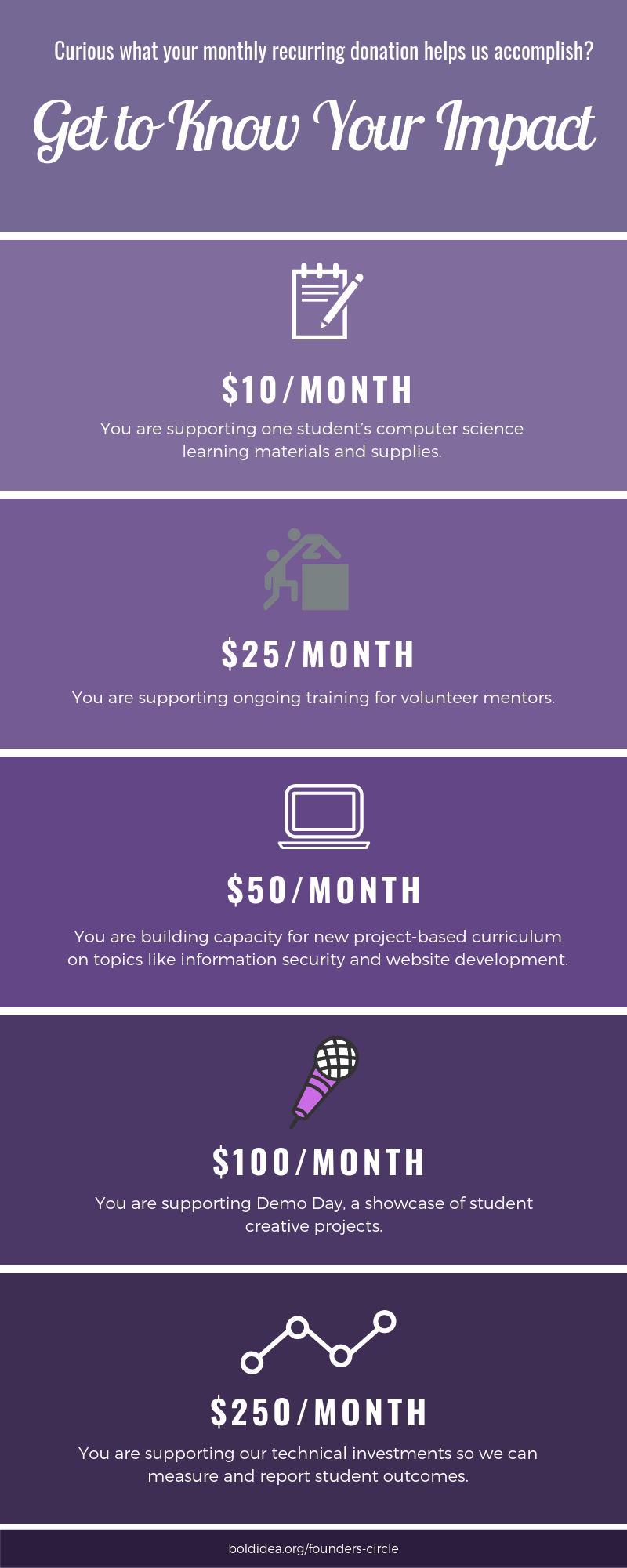 Get to Know Your Impact (1).png