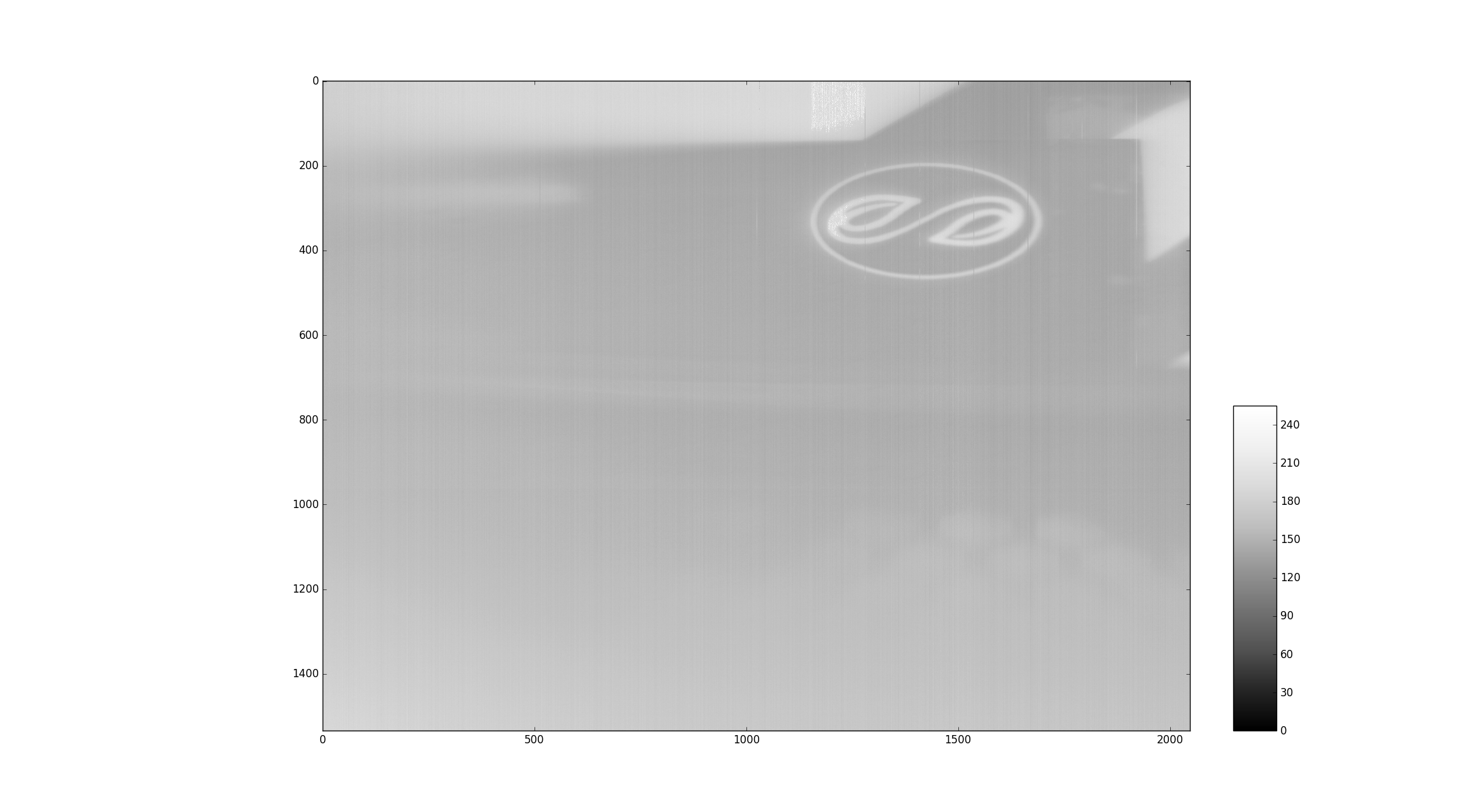 Figure 7: Captured focused image.