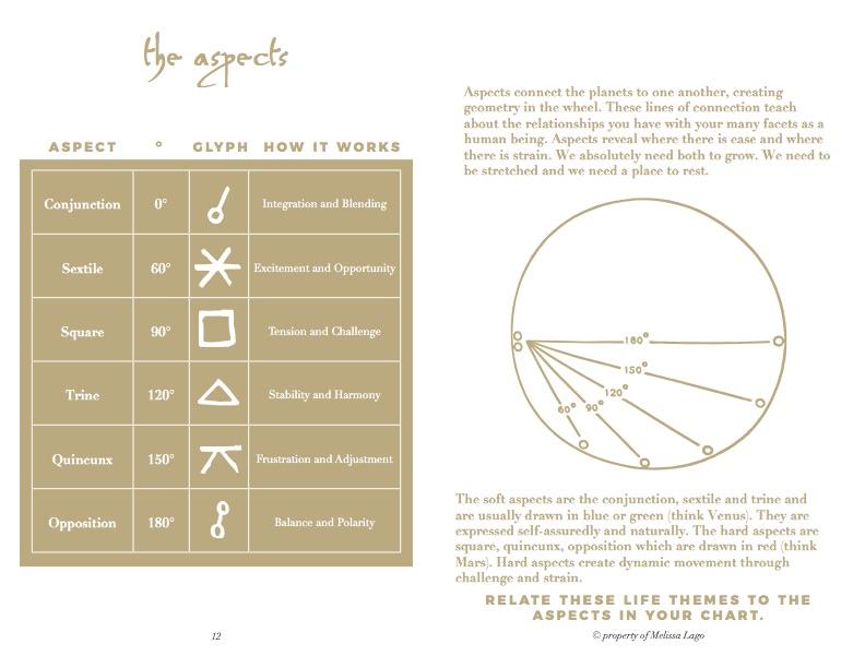 SELF-STUDY-GUIDE-Melissa-Lago-Astrology-DIGITAL2.jpg