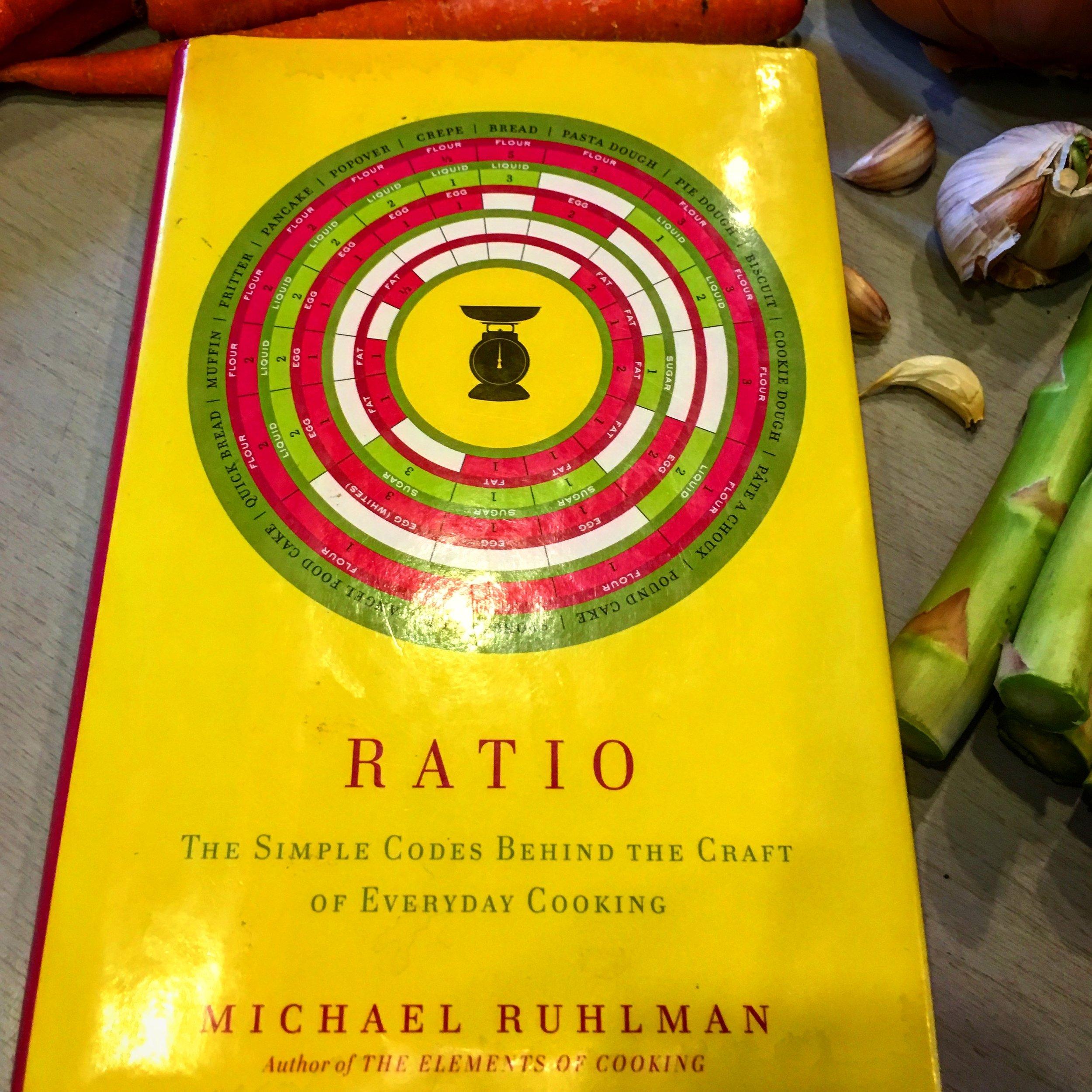 Ruhlman's Ratio
