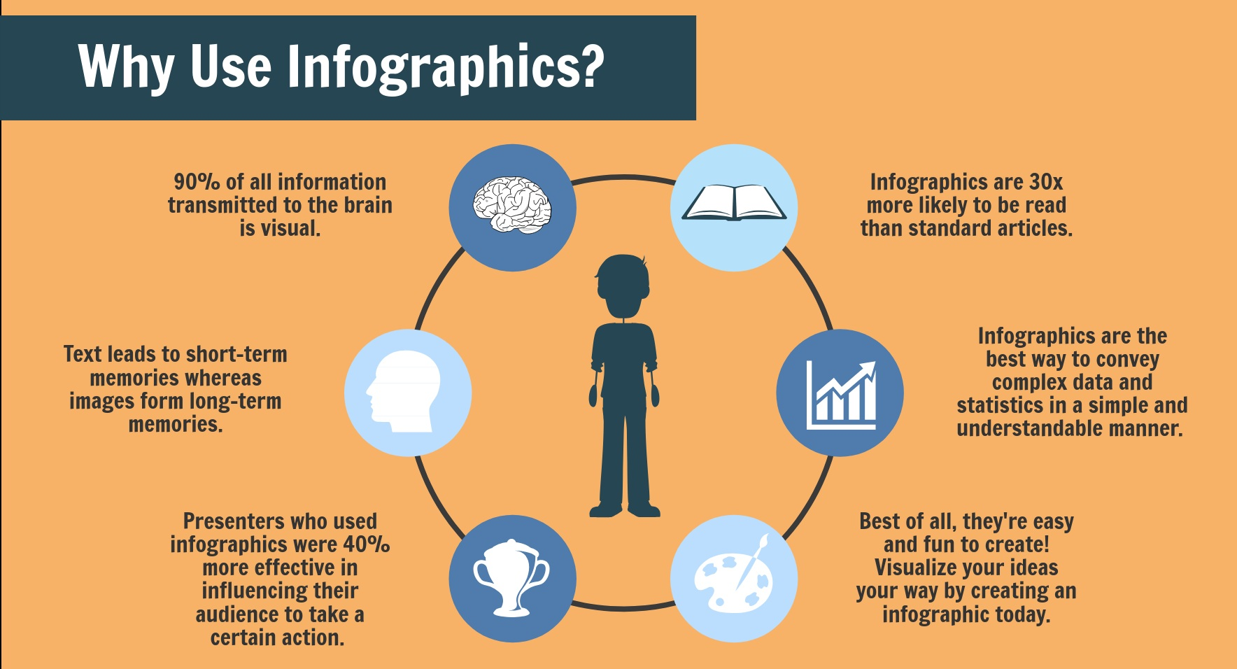 why-use-infographics.jpg
