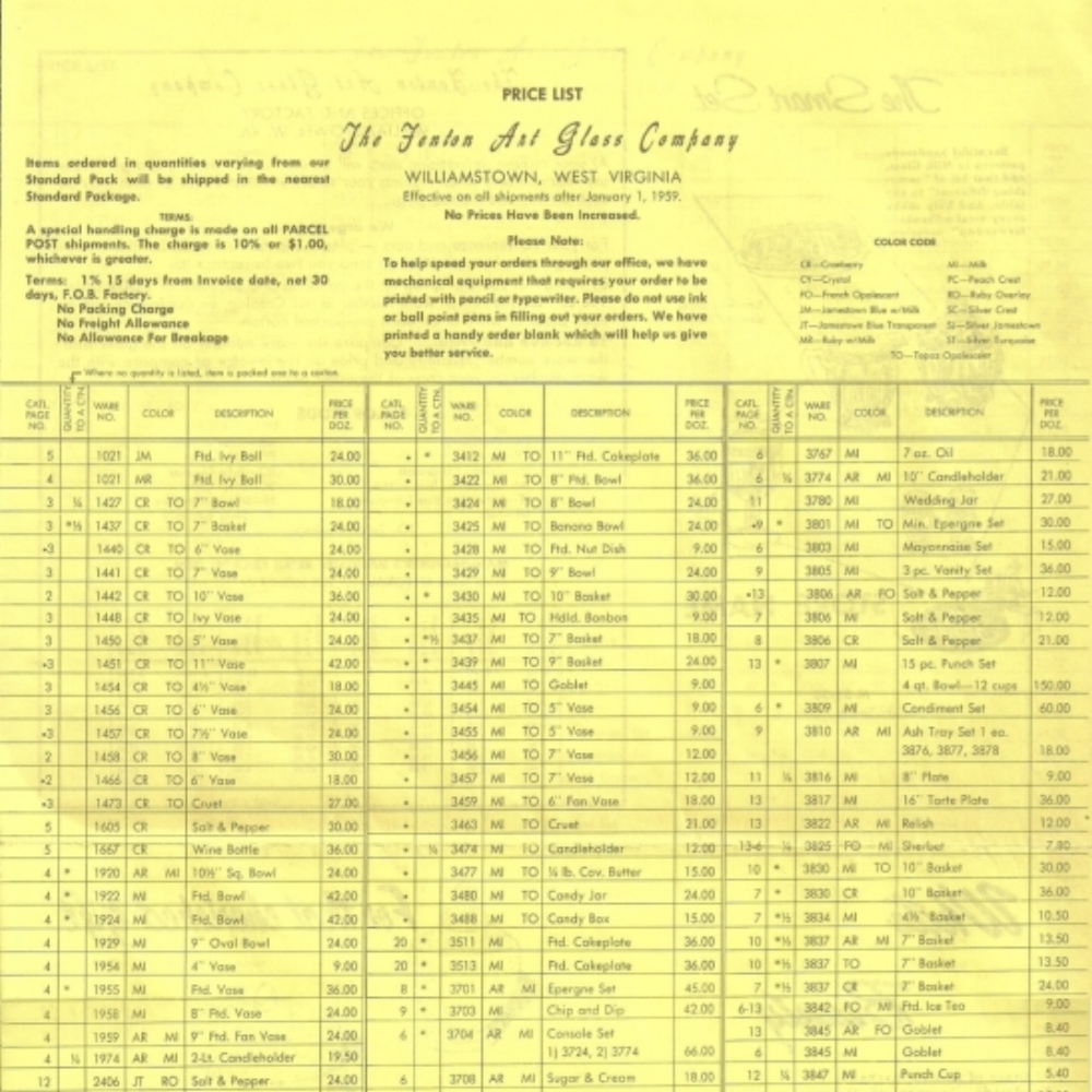 1959 January Price Guide
